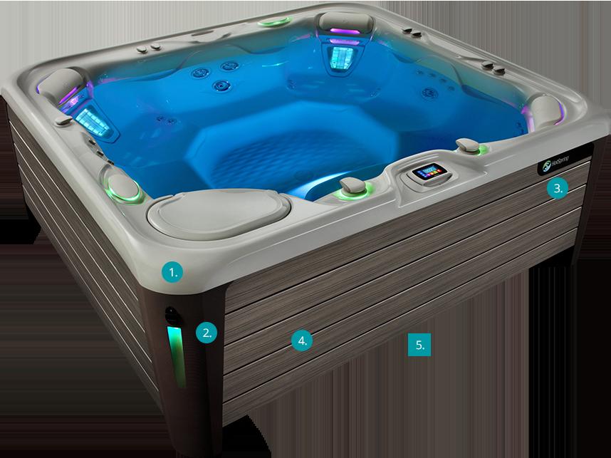 masažiniai baseinai